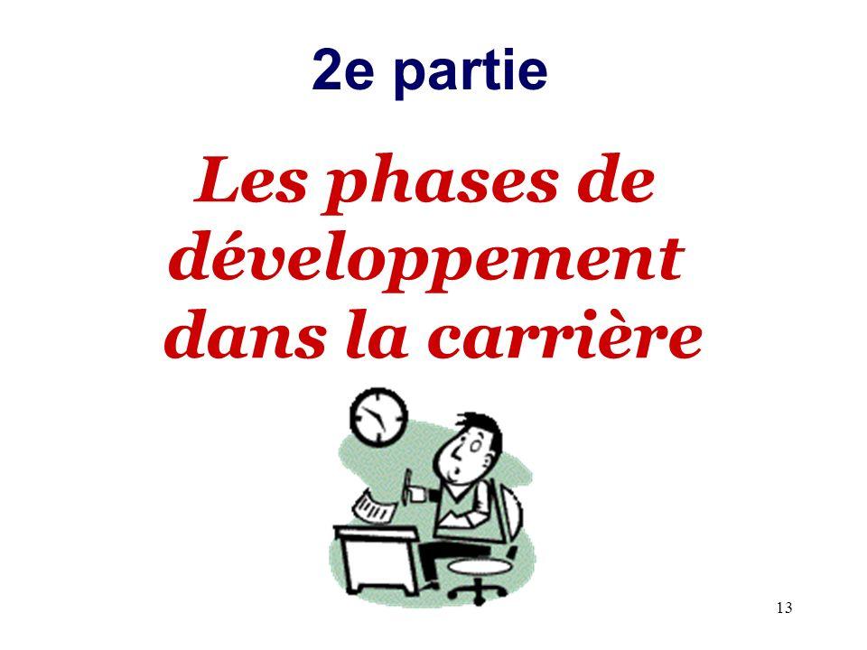 13 Les phases de développement dans la carrière 2e partie