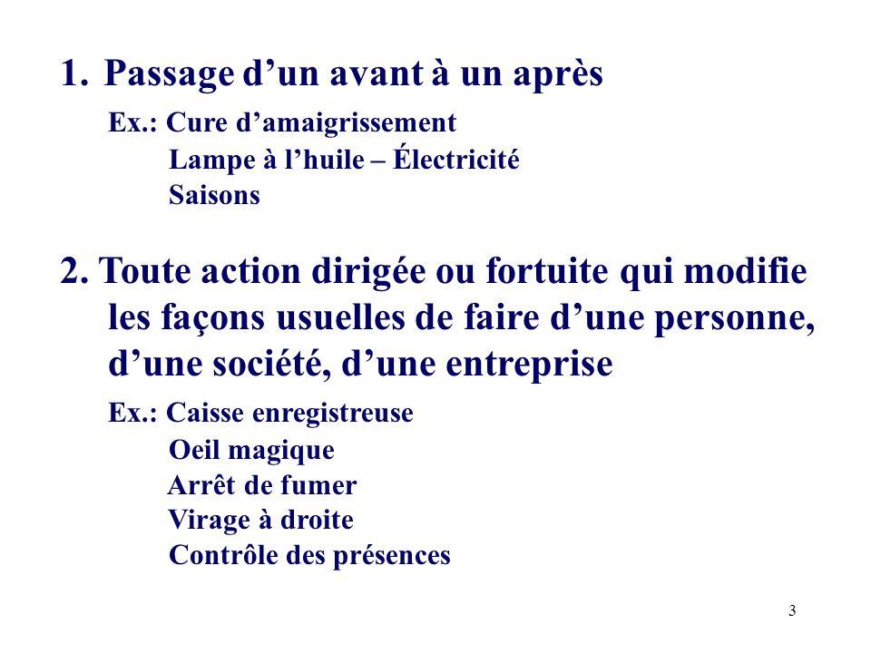 3 1.Passage dun avant à un après Ex.: Cure damaigrissement Lampe à lhuile – Électricité Saisons 2. Toute action dirigée ou fortuite qui modifie les fa