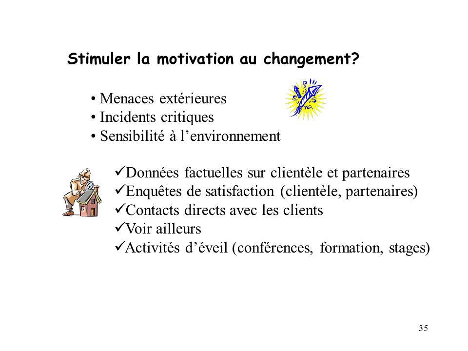 35 Stimuler la motivation au changement? Menaces extérieures Incidents critiques Sensibilité à lenvironnement Données factuelles sur clientèle et part