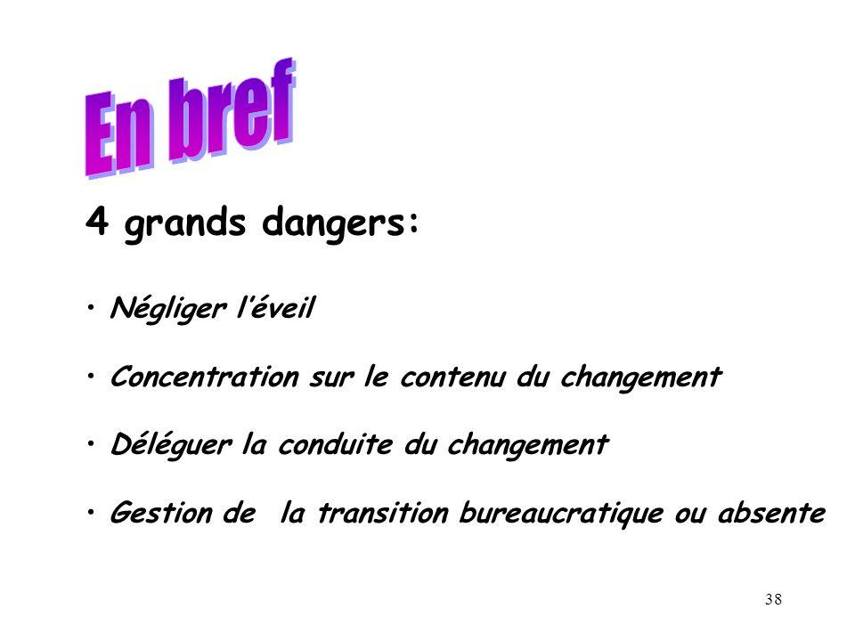 38 4 grands dangers: Négliger léveil Concentration sur le contenu du changement Déléguer la conduite du changement Gestion de la transition bureaucrat