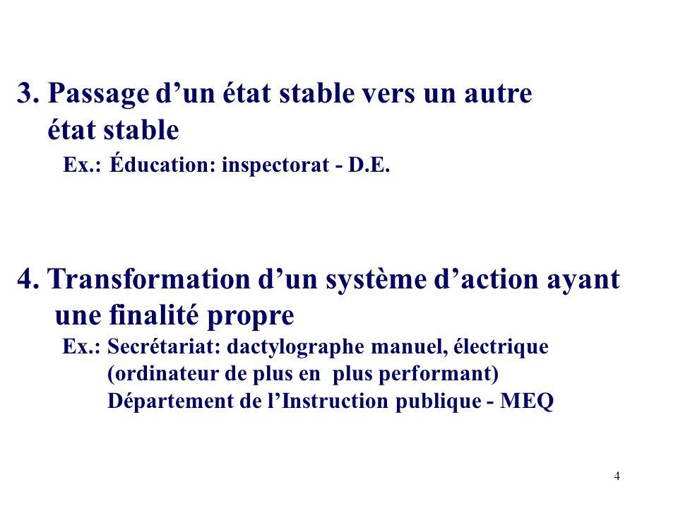 4 3. Passage dun état stable vers un autre état stable Ex.: Éducation: inspectorat - D.E. 4. Transformation dun système daction ayant une finalité pro