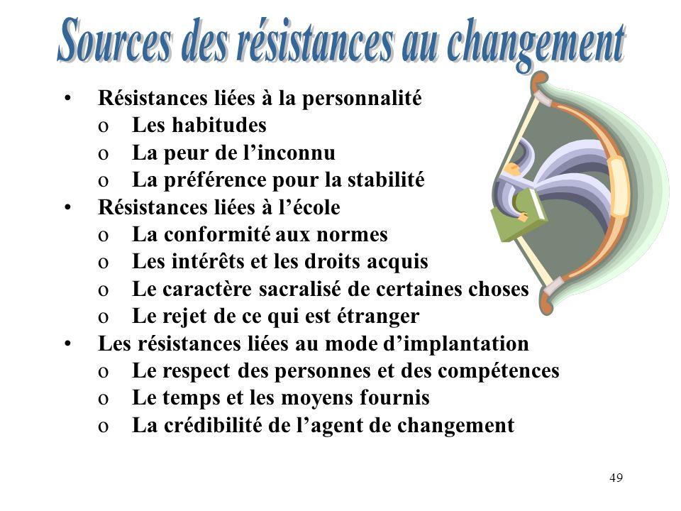 49 Résistances liées à la personnalité oLes habitudes oLa peur de linconnu oLa préférence pour la stabilité Résistances liées à lécole oLa conformité