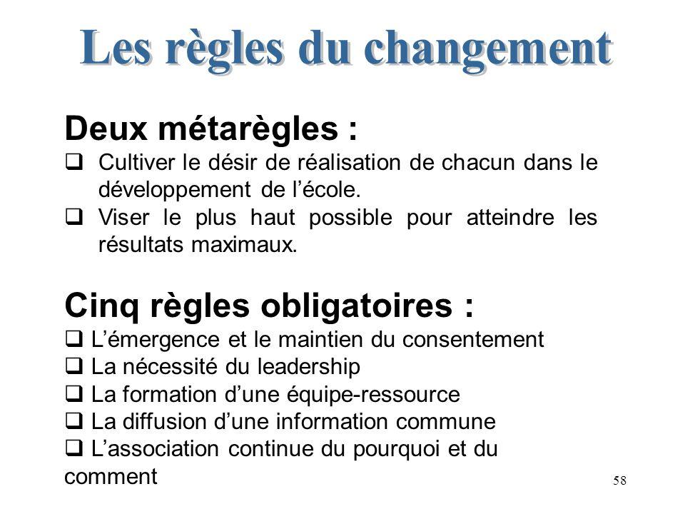 58 Deux métarègles : Cultiver le désir de réalisation de chacun dans le développement de lécole.