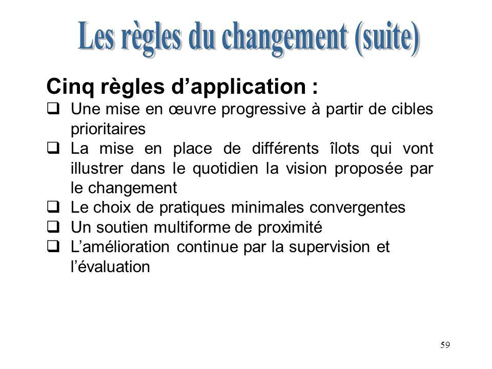 59 Cinq règles dapplication : Une mise en œuvre progressive à partir de cibles prioritaires La mise en place de différents îlots qui vont illustrer da