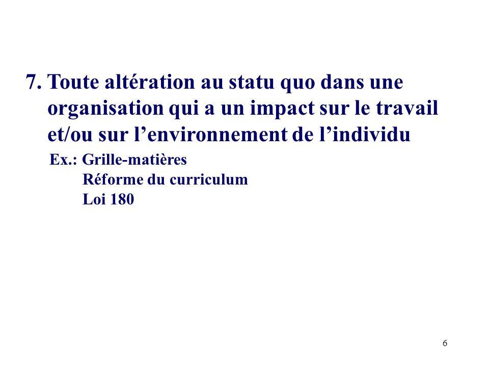 6 7. Toute altération au statu quo dans une organisation qui a un impact sur le travail et/ou sur lenvironnement de lindividu Ex.: Grille-matières Réf