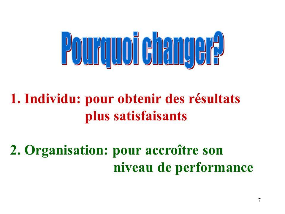 7 1.Individu: pour obtenir des résultats plus satisfaisants 2. Organisation: pour accroître son niveau de performance