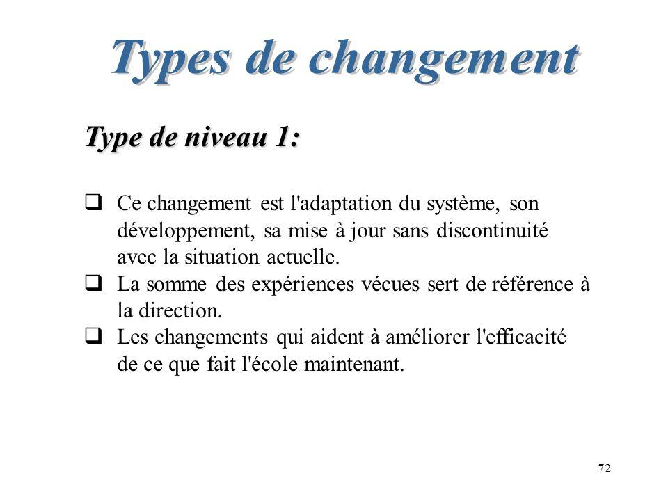 72 Type de niveau 1: Ce changement est l'adaptation du système, son développement, sa mise à jour sans discontinuité avec la situation actuelle. La so
