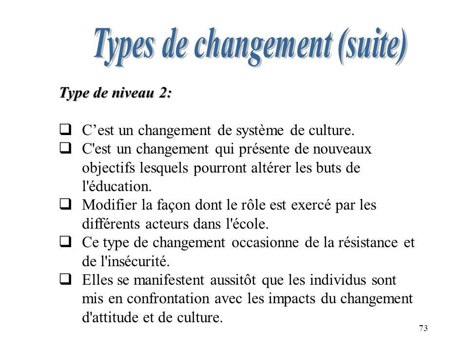 73 Type de niveau 2: Cest un changement de système de culture. C'est un changement qui présente de nouveaux objectifs lesquels pourront altérer les bu