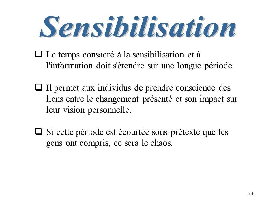 74 Le temps consacré à la sensibilisation et à l information doit s étendre sur une longue période.