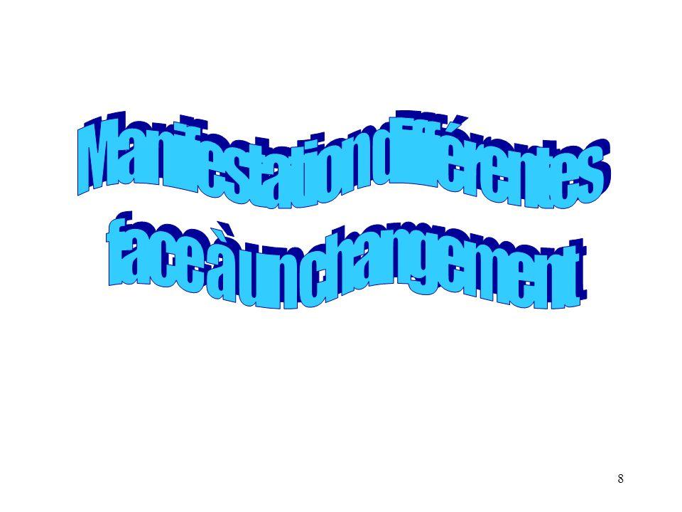 49 Résistances liées à la personnalité oLes habitudes oLa peur de linconnu oLa préférence pour la stabilité Résistances liées à lécole oLa conformité aux normes oLes intérêts et les droits acquis oLe caractère sacralisé de certaines choses oLe rejet de ce qui est étranger Les résistances liées au mode dimplantation oLe respect des personnes et des compétences oLe temps et les moyens fournis oLa crédibilité de lagent de changement