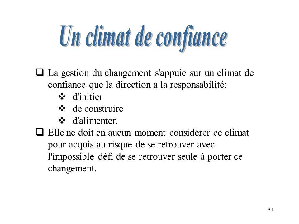 81 La gestion du changement s'appuie sur un climat de confiance que la direction a la responsabilité: d'initier de construire d'alimenter. Elle ne doi