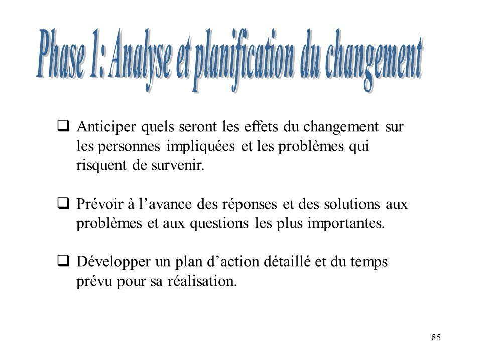 85 Anticiper quels seront les effets du changement sur les personnes impliquées et les problèmes qui risquent de survenir. Prévoir à lavance des répon