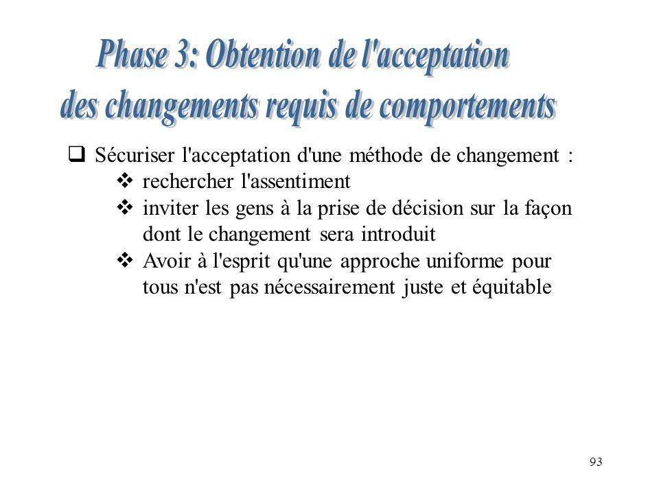 93 Sécuriser l'acceptation d'une méthode de changement : rechercher l'assentiment inviter les gens à la prise de décision sur la façon dont le changem