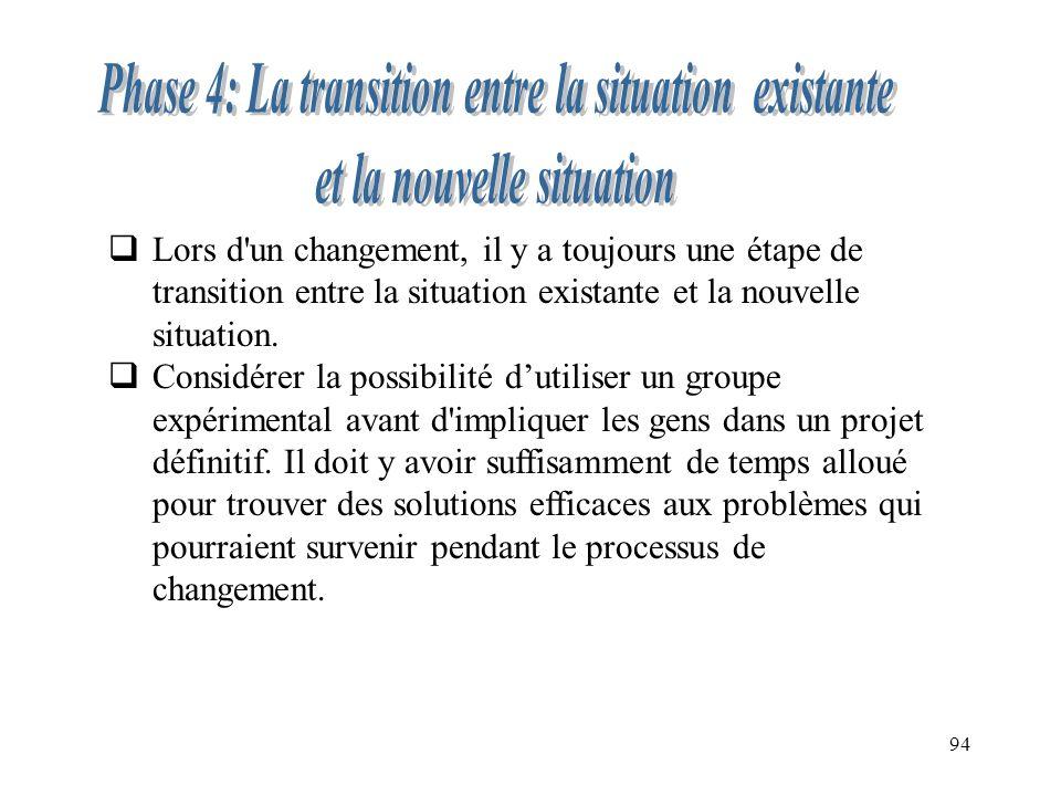 94 Lors d'un changement, il y a toujours une étape de transition entre la situation existante et la nouvelle situation. Considérer la possibilité duti