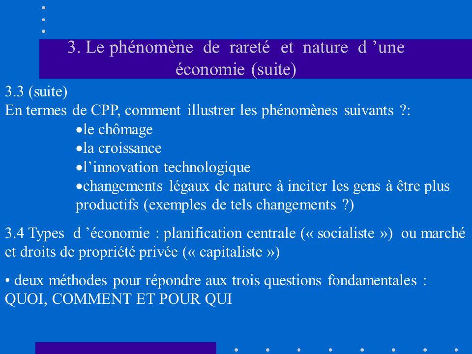 3. Le phénomène de rareté et nature d une économie (suite) 3.3 (suite) En termes de CPP, comment illustrer les phénomènes suivants ?: le chômage la cr