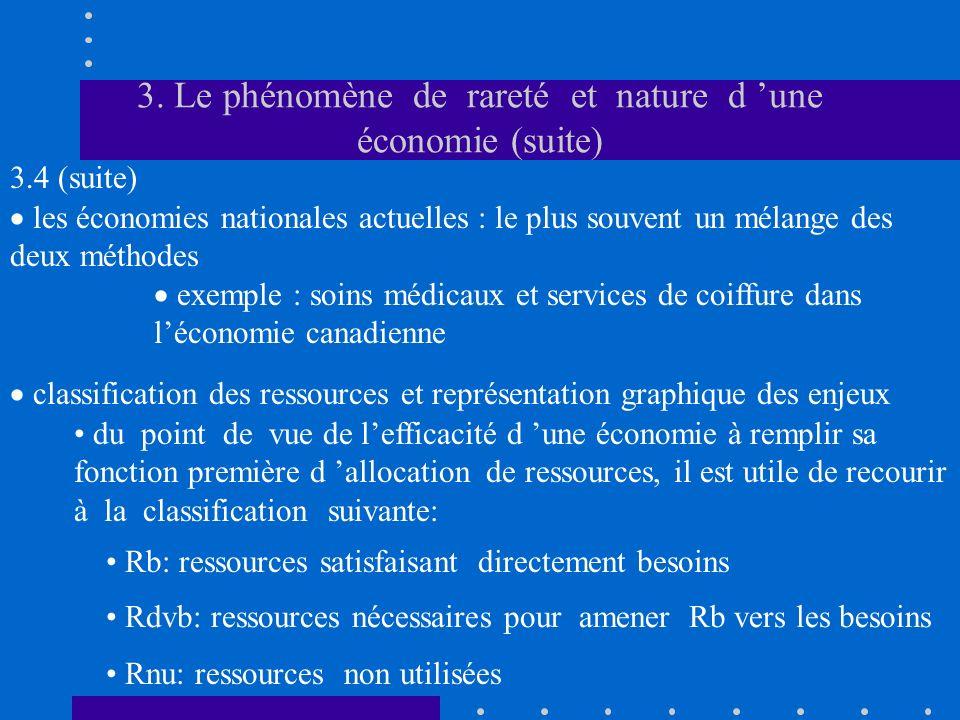 3. Le phénomène de rareté et nature d une économie (suite) classification des ressources et représentation graphique des enjeux 3.4 (suite) les économ