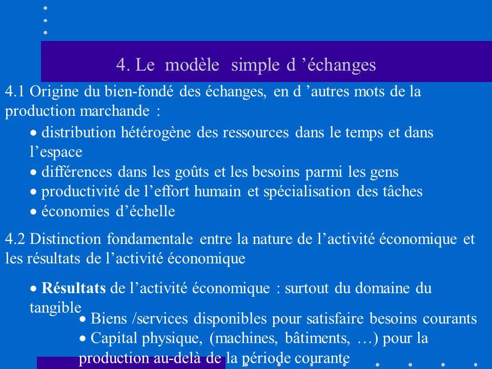 4. Le modèle simple d échanges 4.1 Origine du bien-fondé des échanges, en d autres mots de la production marchande : distribution hétérogène des resso