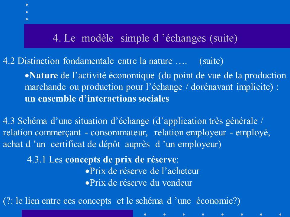 4. Le modèle simple d échanges (suite) 4.2 Distinction fondamentale entre la nature …. (suite) Nature de lactivité économique (du point de vue de la p