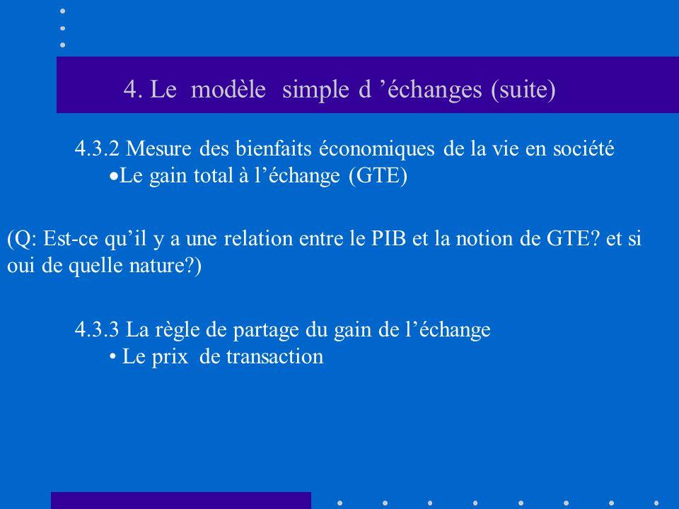 4. Le modèle simple d échanges (suite) 4.3.2 Mesure des bienfaits économiques de la vie en société Le gain total à léchange (GTE) (Q: Est-ce quil y a