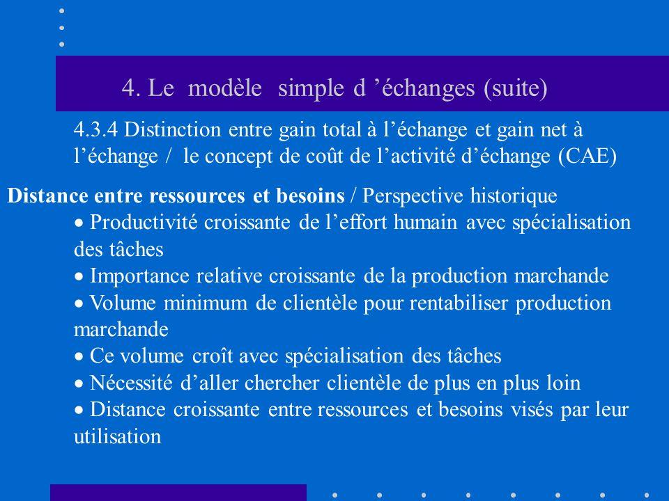 4. Le modèle simple d échanges (suite) 4.3.4 Distinction entre gain total à léchange et gain net à léchange / le concept de coût de lactivité déchange