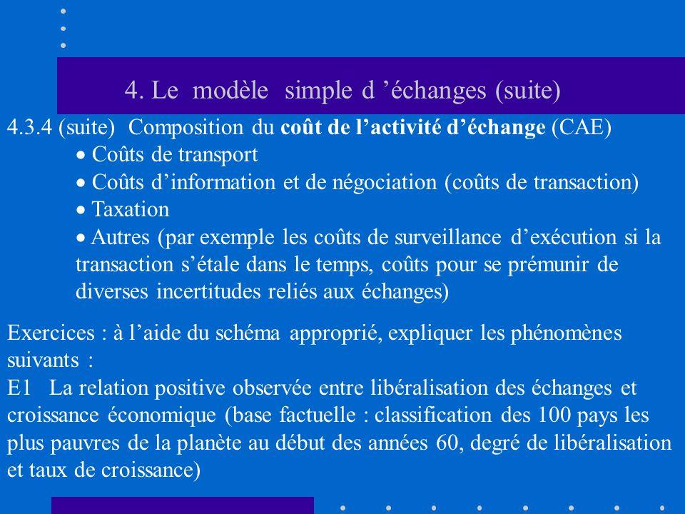 4. Le modèle simple d échanges (suite) 4.3.4 (suite) Composition du coût de lactivité déchange (CAE) Coûts de transport Coûts dinformation et de négoc