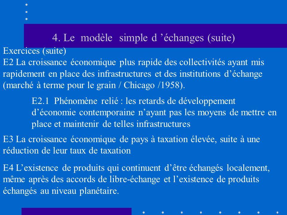 4. Le modèle simple d échanges (suite) Exercices (suite) E2 La croissance économique plus rapide des collectivités ayant mis rapidement en place des i