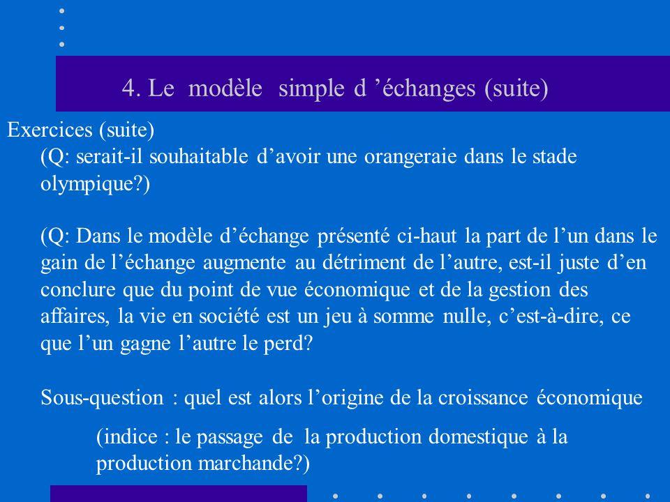 4. Le modèle simple d échanges (suite) Exercices (suite) (Q: serait-il souhaitable davoir une orangeraie dans le stade olympique?) (Q: Dans le modèle