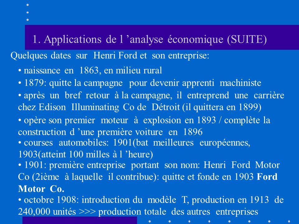 1. Applications de l analyse économique (SUITE) Quelques dates sur Henri Ford et son entreprise: naissance en 1863, en milieu rural 1879: quitte la ca