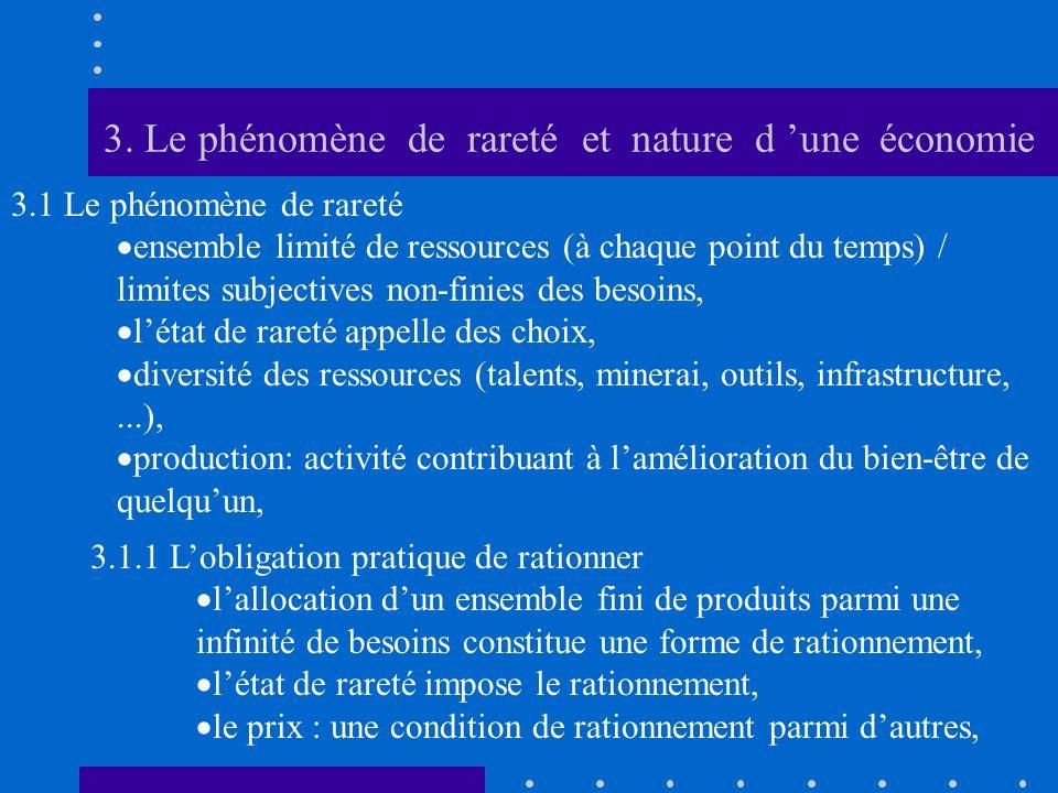 3. Le phénomène de rareté et nature d une économie 3.1 Le phénomène de rareté ensemble limité de ressources (à chaque point du temps) / limites subjec