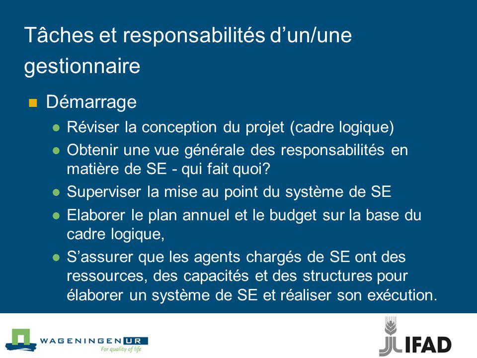 Tâches et responsabilités dun/une gestionnaire Démarrage Réviser la conception du projet (cadre logique) Obtenir une vue générale des responsabilités