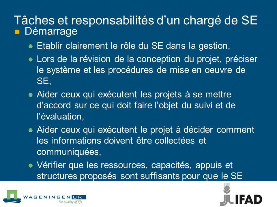 Tâches et responsabilités dun chargé de SE Démarrage Etablir clairement le rôle du SE dans la gestion, Lors de la révision de la conception du projet,