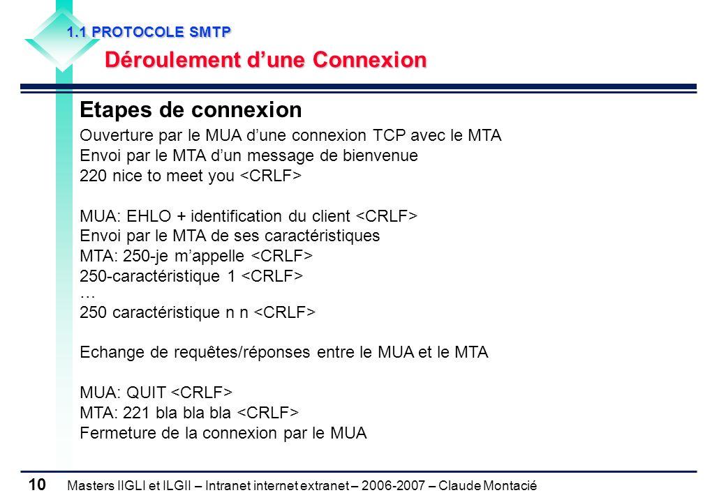 Masters IIGLI et ILGII – Intranet internet extranet – 2006-2007 – Claude Montacié 10 1.1 PROTOCOLE SMTP 1.1 PROTOCOLE SMTP Déroulement dune Connexion Etapes de connexion Ouverture par le MUA dune connexion TCP avec le MTA Envoi par le MTA dun message de bienvenue 220 nice to meet you MUA: EHLO + identification du client Envoi par le MTA de ses caractéristiques MTA: 250-je mappelle 250-caractéristique 1 … 250 caractéristique n n Echange de requêtes/réponses entre le MUA et le MTA MUA: QUIT MTA: 221 bla bla bla Fermeture de la connexion par le MUA