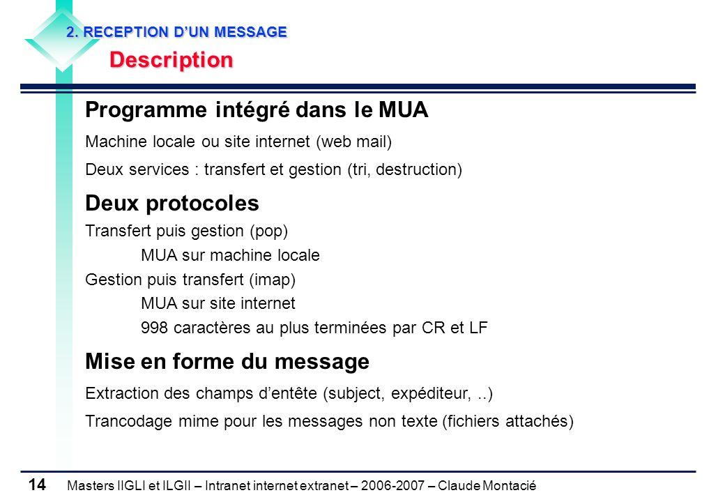 Masters IIGLI et ILGII – Intranet internet extranet – 2006-2007 – Claude Montacié 14 2. RECEPTION DUN MESSAGE 2. RECEPTION DUN MESSAGE Description Des