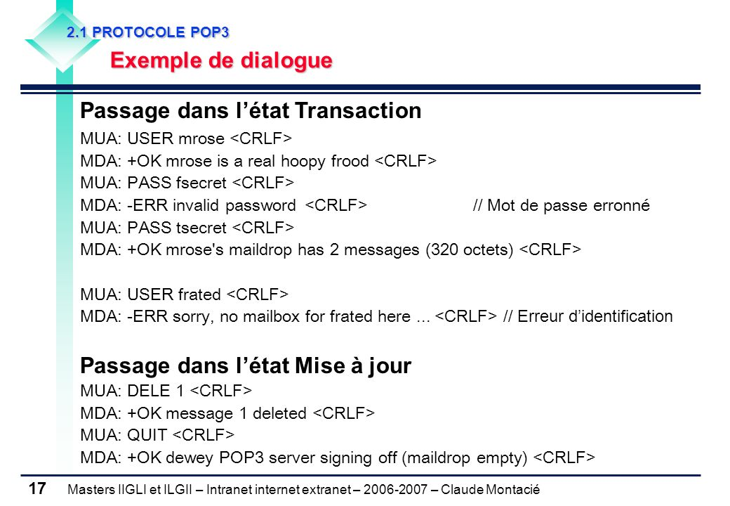 Masters IIGLI et ILGII – Intranet internet extranet – 2006-2007 – Claude Montacié 17 2.1 PROTOCOLE POP3 2.1 PROTOCOLE POP3 Exemple de dialogue Exemple
