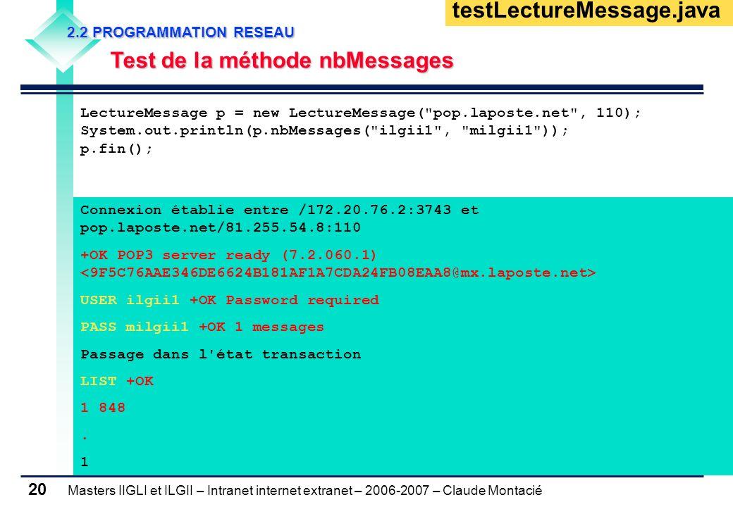 Masters IIGLI et ILGII – Intranet internet extranet – 2006-2007 – Claude Montacié 20 2.2 PROGRAMMATION RESEAU 2.2 PROGRAMMATION RESEAU Test de la méth