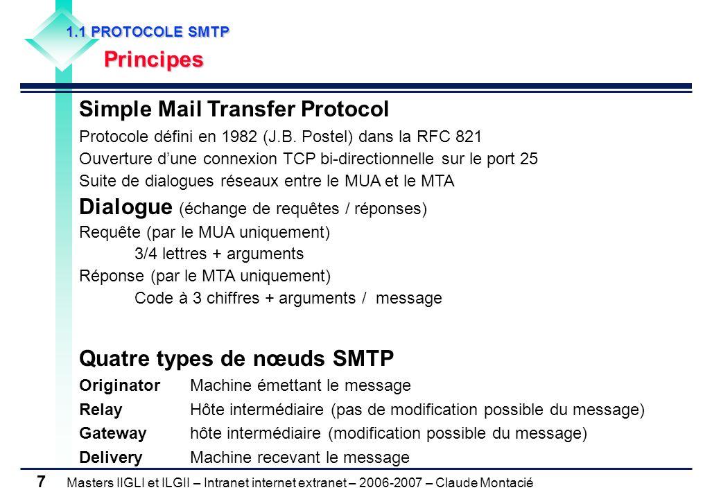 Masters IIGLI et ILGII – Intranet internet extranet – 2006-2007 – Claude Montacié 7 1.1 PROTOCOLE SMTP 1.1 PROTOCOLE SMTPPrincipes Simple Mail Transfe
