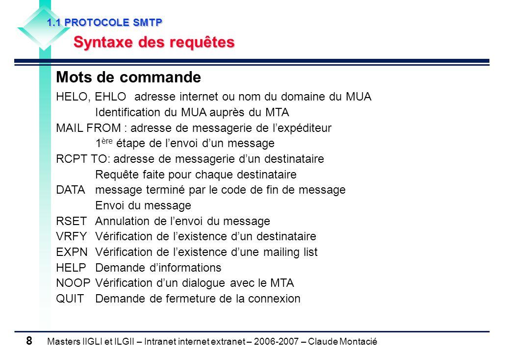 Masters IIGLI et ILGII – Intranet internet extranet – 2006-2007 – Claude Montacié 8 1.1 PROTOCOLE SMTP 1.1 PROTOCOLE SMTP Syntaxe des requêtes Mots de