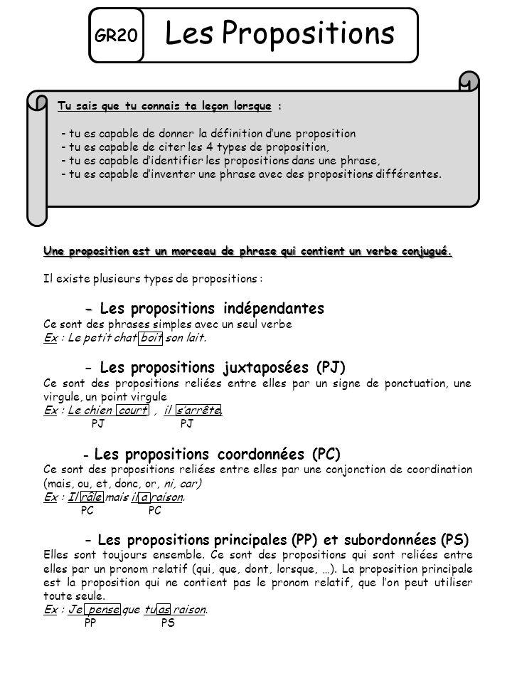 GR20 Les Propositions Tu sais que tu connais ta leçon lorsque : - tu es capable de donner la définition dune proposition - tu es capable de citer les