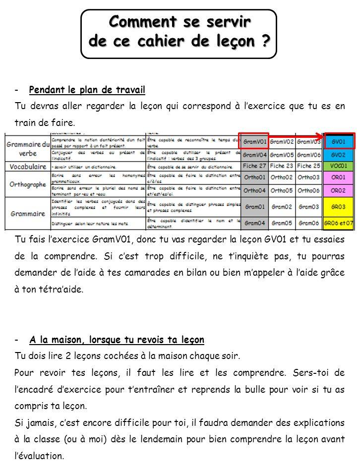 Sommaire Grammaire GR01 : La Phrase GR02 : La Ponctuation GR03 : Phrases Simples GR04 : Phrases Complexes GR05 : Type de Phrases GR06 : Forme de Phrases GR07 : Les Noms GR08 : Les Déterminants GR09 : Les Adjectifs GR10 : Les Adverbes GR11 : Les Pronoms GR12 : Les Prépositions GR13 : Les Conjonctions (CM2) GR14 : Le Verbe GR15 : Les états du verbe (CM2) GR16: Le Sujet GR17 : Les Compléments Essentiels GR18 : Les Compléments Circonstanciels GR19 : Les Compléments du Nom (CM2) GR20 : Les Propositions GR21 : Phrases Actives / Phrases Passives (CM2) Orthographe OR01 : a / à / as OR02 : et / est / es / ai OR03 : on / ont OR04 : ou / où OR05 : son / sont OR06 : ce / se OR07 : cest / sest / ces / ses OR08 : leur / leurs (CM2) OR09 : la / la / las / là OR10 : on / on n OR11 : sans / sen / sens / sent OR12 : dans / den (CM2) OR13 : quel(s) / quelle(s) / quelle(s)