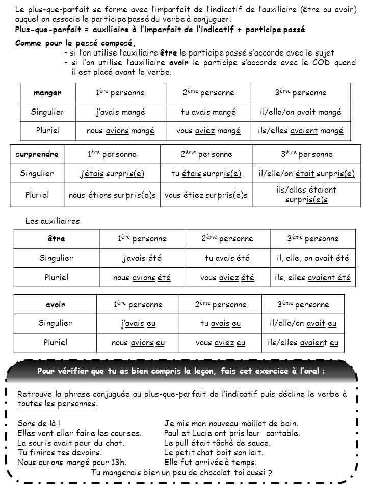 Le plus-que-parfait se forme avec limparfait de lindicatif de lauxiliaire (être ou avoir) auquel on associe le participe passé du verbe à conjuguer. P
