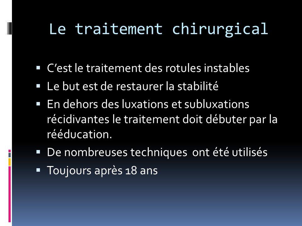 Le traitement chirurgical Cest le traitement des rotules instables Le but est de restaurer la stabilité En dehors des luxations et subluxations récidi