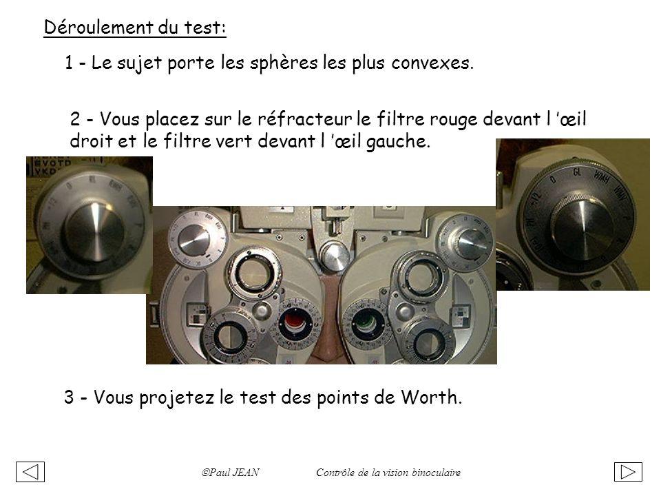 Paul JEAN Contrôle de la vision binoculaire Déroulement du test: 1 - Le sujet porte les sphères les plus convexes. 2 - Vous placez sur le réfracteur l