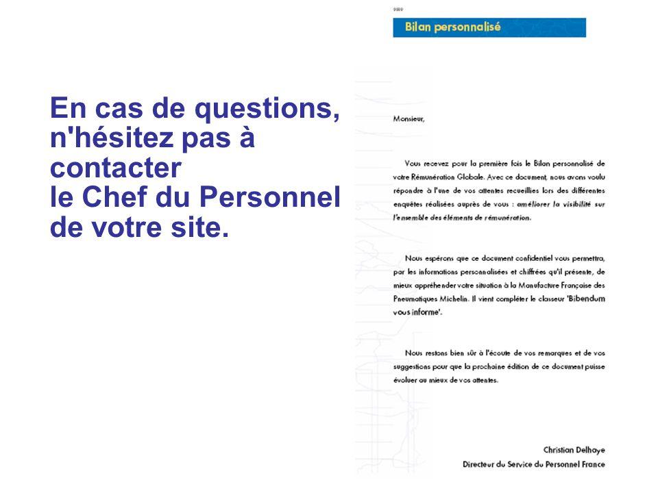 En cas de questions, n hésitez pas à contacter le Chef du Personnel de votre site.