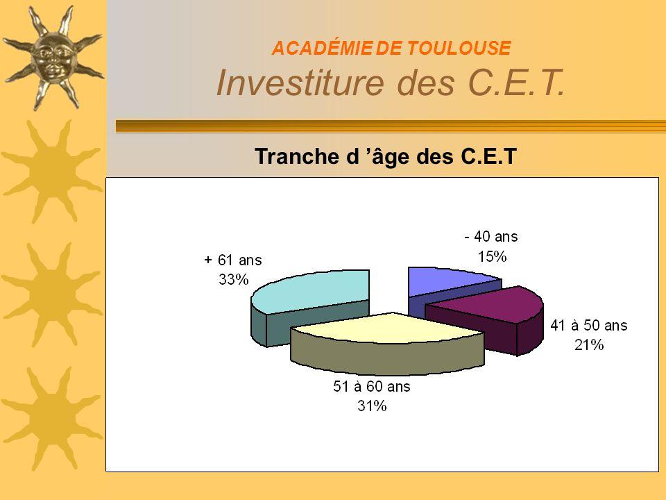 Tranche d âge des C.E.T ACADÉMIE DE TOULOUSE Investiture des C.E.T.