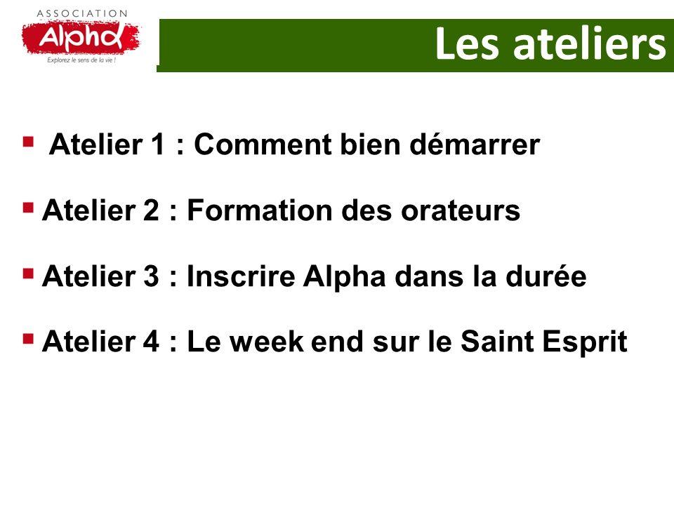 Atelier 1 : Comment bien démarrer Atelier 2 : Formation des orateurs Atelier 3 : Inscrire Alpha dans la durée Atelier 4 : Le week end sur le Saint Esp
