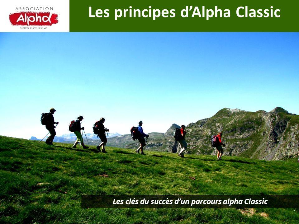 Les principes dAlpha Classic Les clés du succès dun parcours alpha Classic
