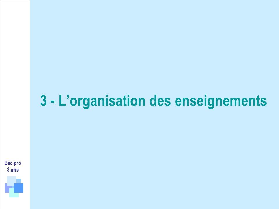 3 - Lorganisation des enseignements Bac pro 3 ans