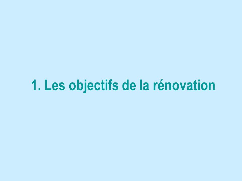 1. Les objectifs de la rénovation