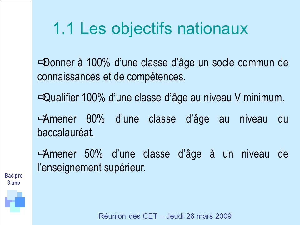 1.1 Les objectifs nationaux Bac pro 3 ans Donner à 100% dune classe dâge un socle commun de connaissances et de compétences.
