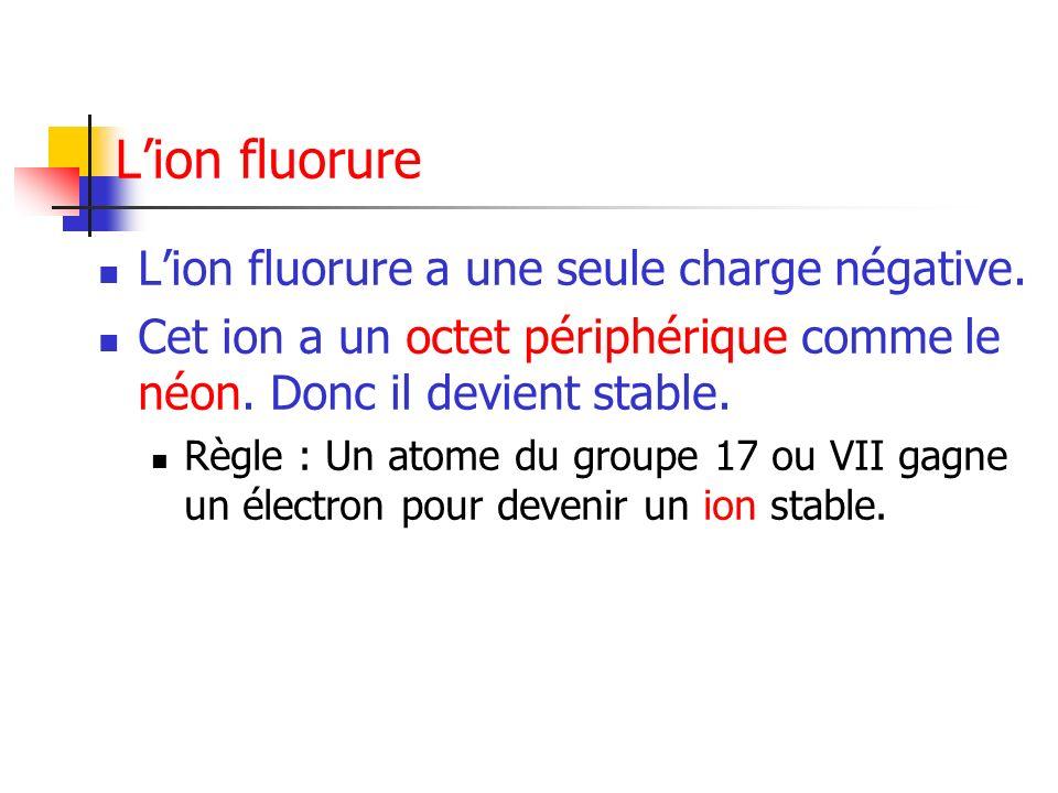 Lion fluorure Lion fluorure a une seule charge négative. Cet ion a un octet périphérique comme le néon. Donc il devient stable. Règle : Un atome du gr